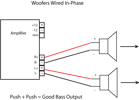 in phase wiring
